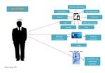 58. díl - Ideální banka 21. století: Ideální banka jako infografika